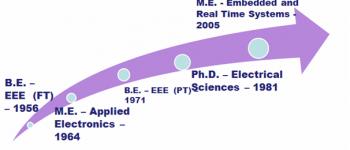 EEE Course