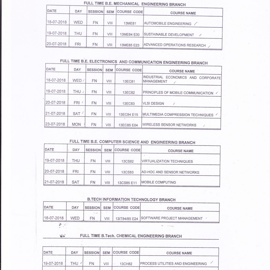 Spl Supplementary for Final Yr