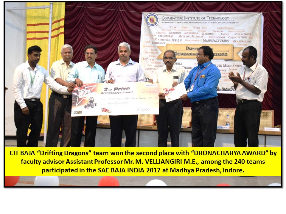 AWARDS BY FACULTY