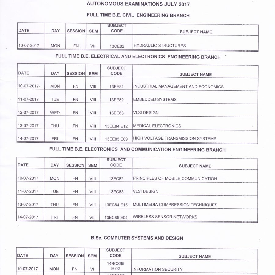SPL SUPPLEMENTARY_FINAL YR